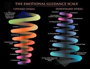 emotionele-schaal-voor-esther-hicks-site